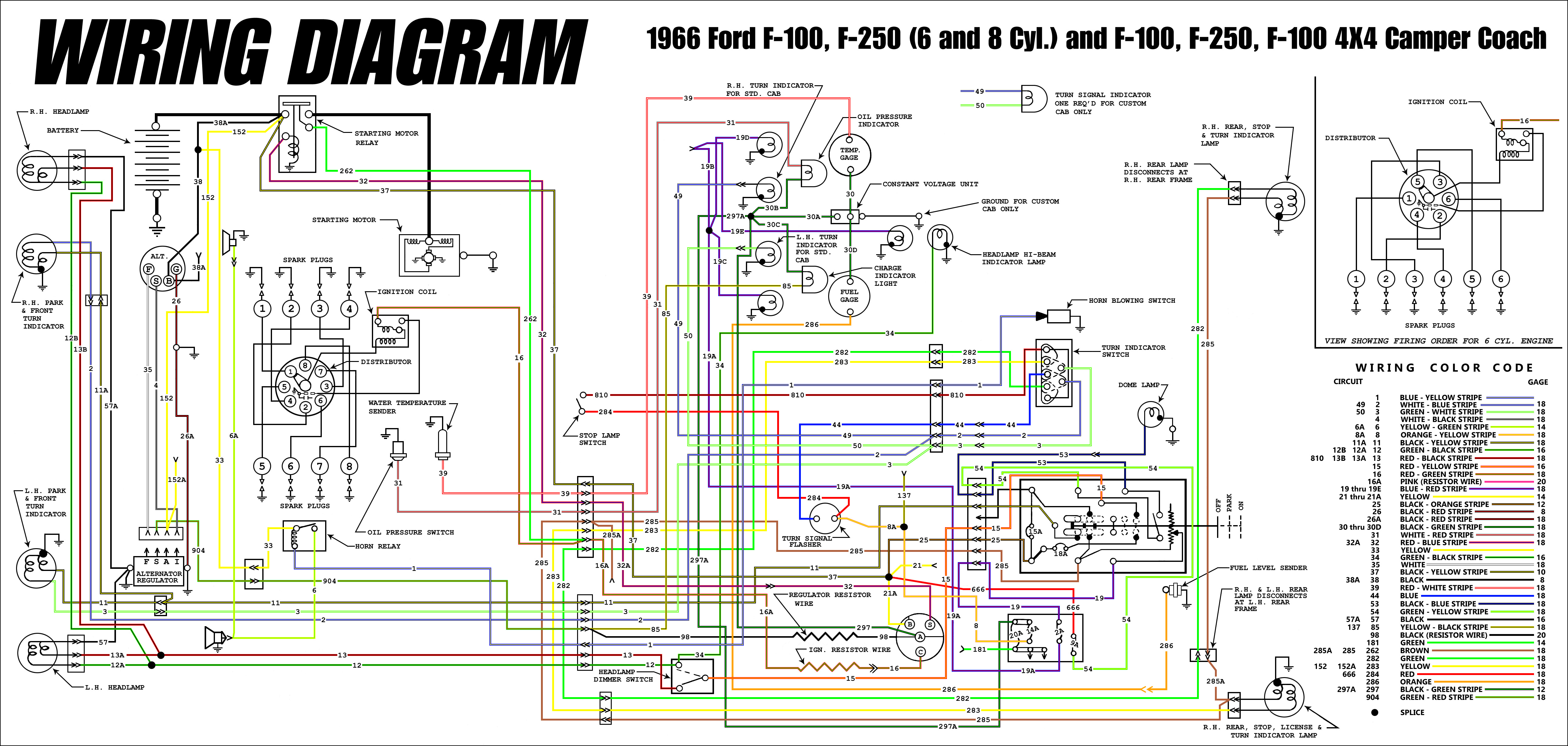 66 Chevy Truck Wiring Diagram 1966 Ford Truck Wiring Diagrams Fordification Info The