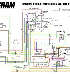 1966 ford truck wiring diagrams fordification info the 61 66 1966 ford f100 truck [ 5165 x 2459 Pixel ]