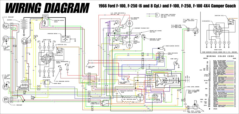 medium resolution of 1966 ford truck wiring diagrams fordification info the 61 66 1966 ford f100 truck