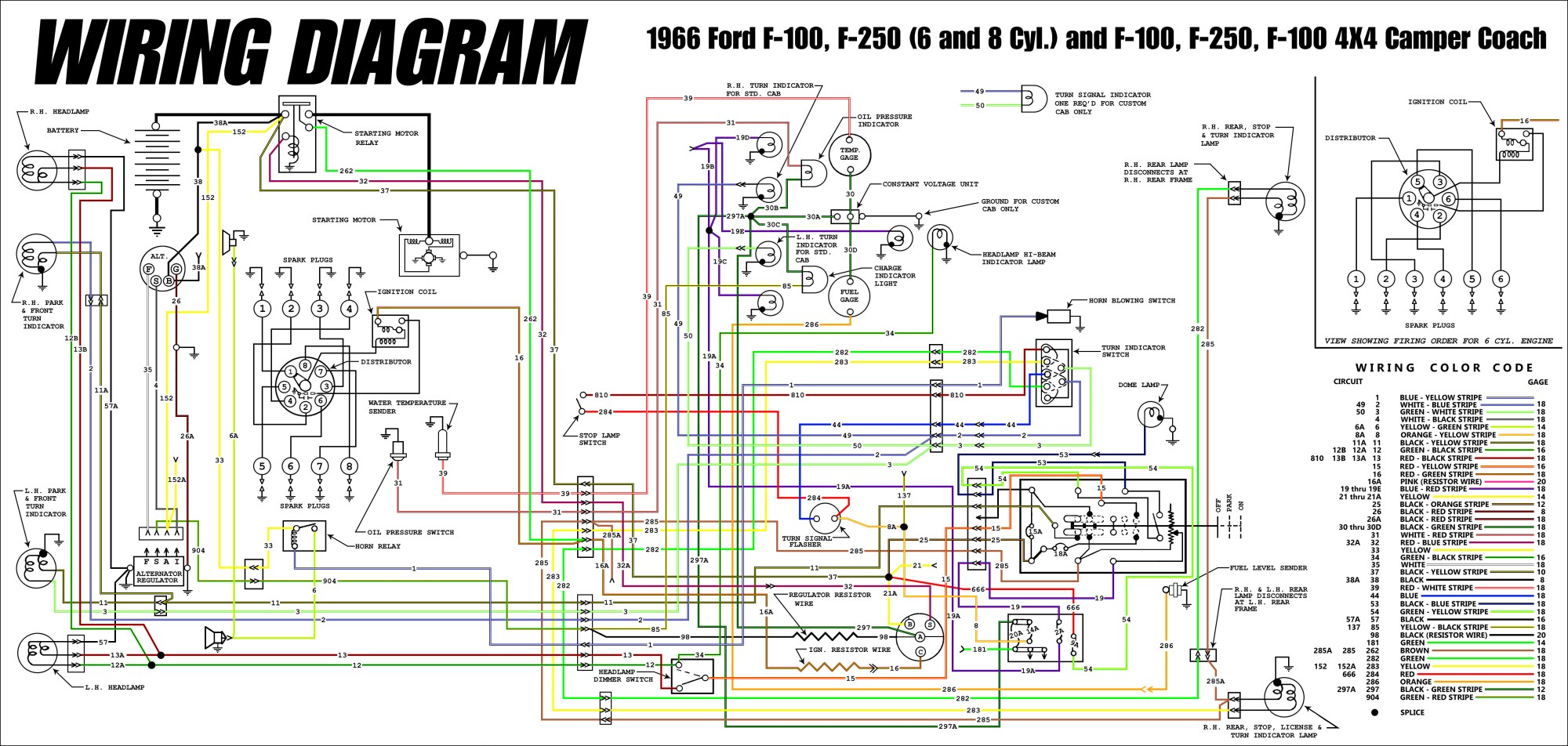 hight resolution of 1966 ford truck wiring diagrams fordification info the 61 66 1966 ford pickup wiring diagram