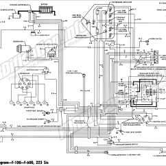 1963 Ford F100 Wiring Diagram Car Wire 61 Data 1961 Truck Diagrams Schematic Schematics Pick Up