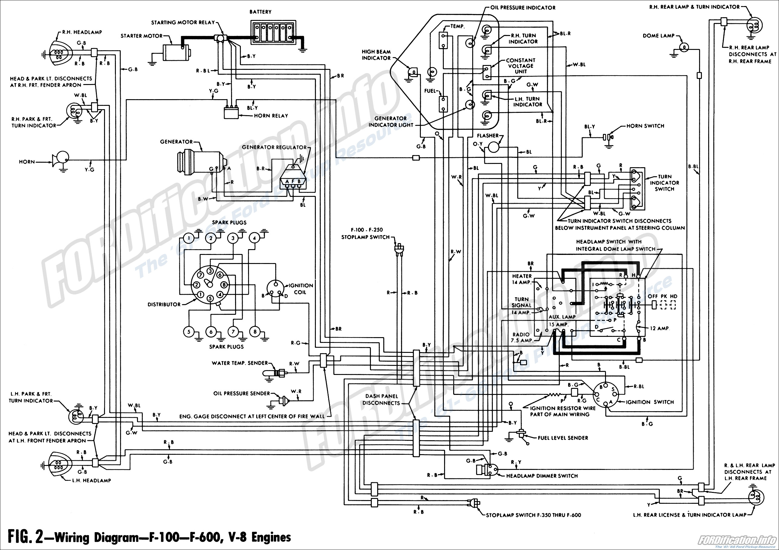 1961 ford truck wiring diagrams