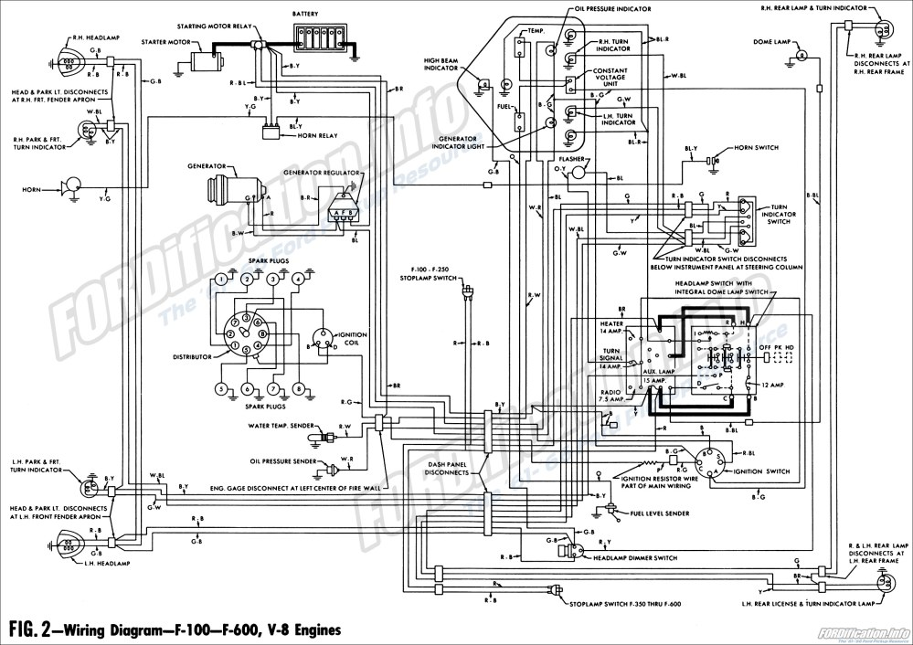medium resolution of 1961 ford generator wiring diagram wiring diagram home 1961 ford ranchero wiring diagram 1961 ford wiring diagram