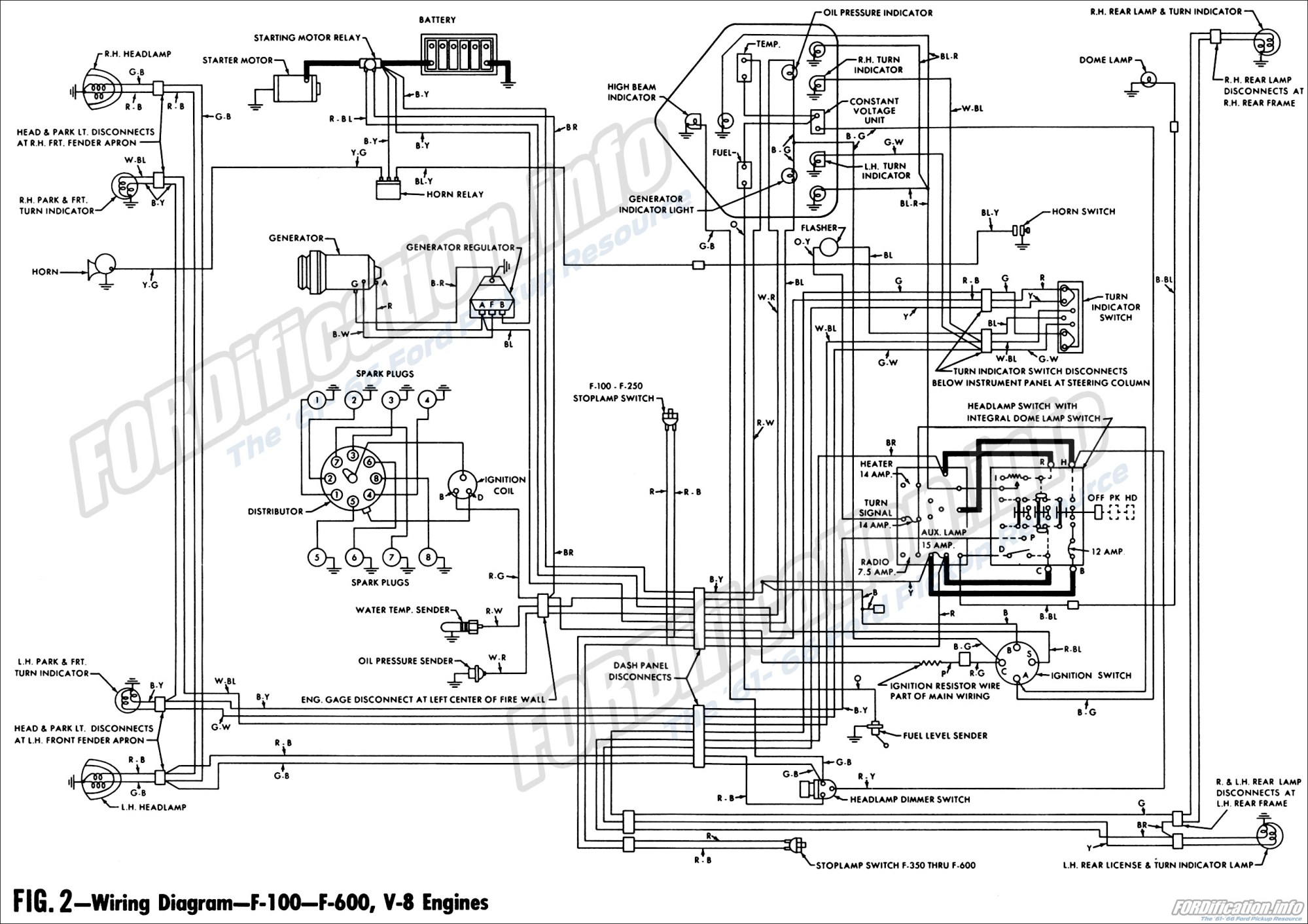 hight resolution of 1961 ford generator wiring diagram wiring diagram home 1961 ford ranchero wiring diagram 1961 ford wiring diagram