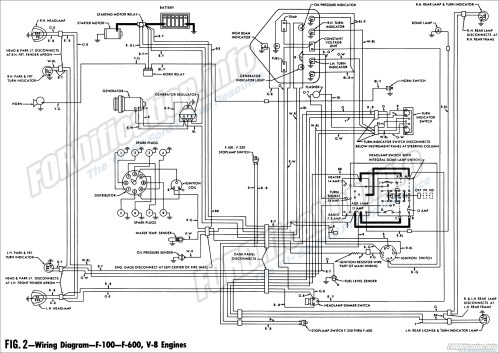 small resolution of 1961 ford generator wiring diagram wiring diagram home 1961 ford ranchero wiring diagram 1961 ford wiring diagram