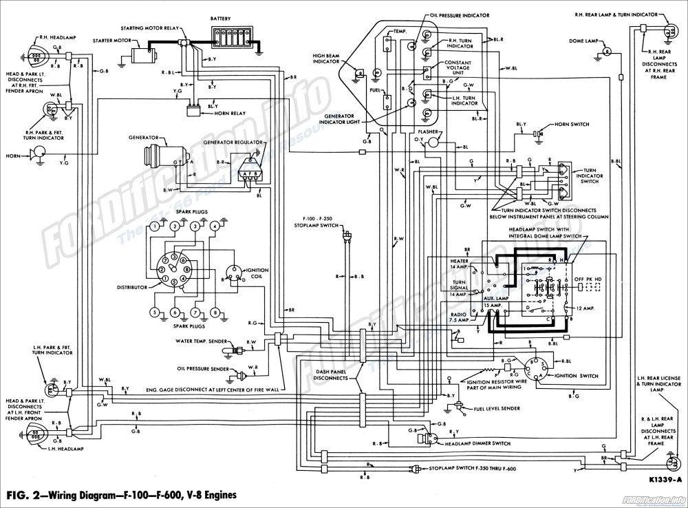 medium resolution of 1962 galaxie wiring diagram wiring diagram fascinating 1962 ford f100 wiring diagram wiring diagram expert 1962