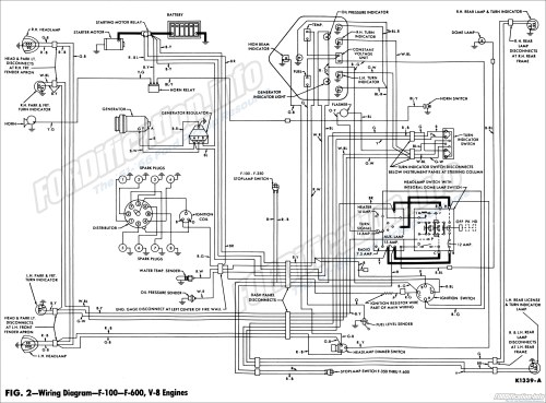 small resolution of 1962 galaxie wiring diagram wiring diagram fascinating 1962 ford f100 wiring diagram wiring diagram expert 1962