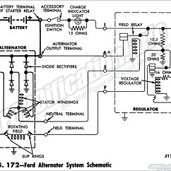1963 Ford F100 Wiring Diagram Parts Of An Animal Cell Truck Diagrams Fordification Info The
