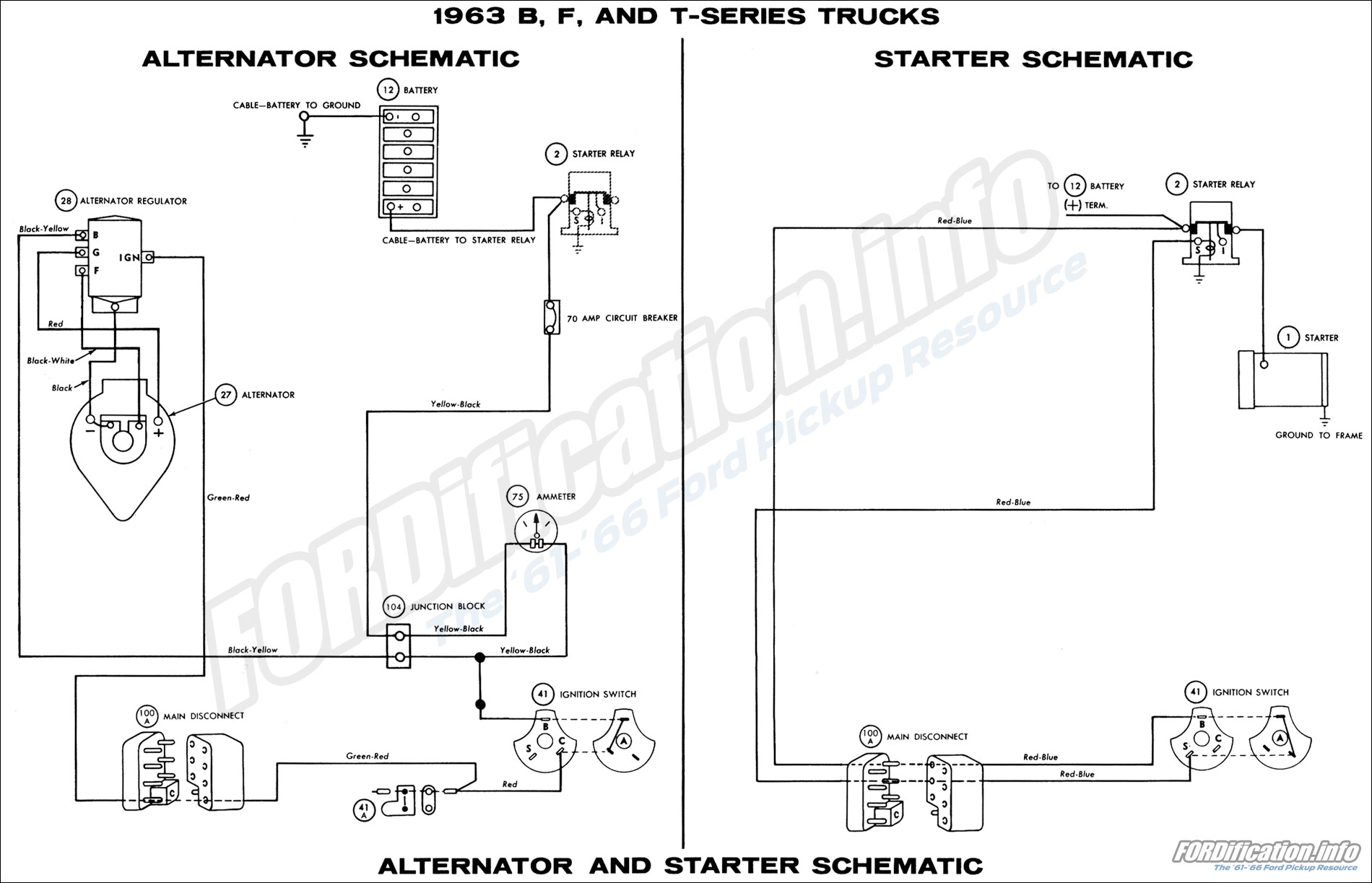 hight resolution of 1963 ford starter diagram wiring diagram centre 1963 ford truck wiring diagrams fordification info the