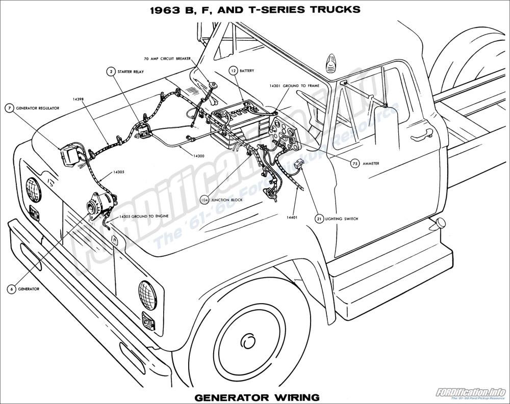 medium resolution of 1963 b f and t series trucks generator wiring