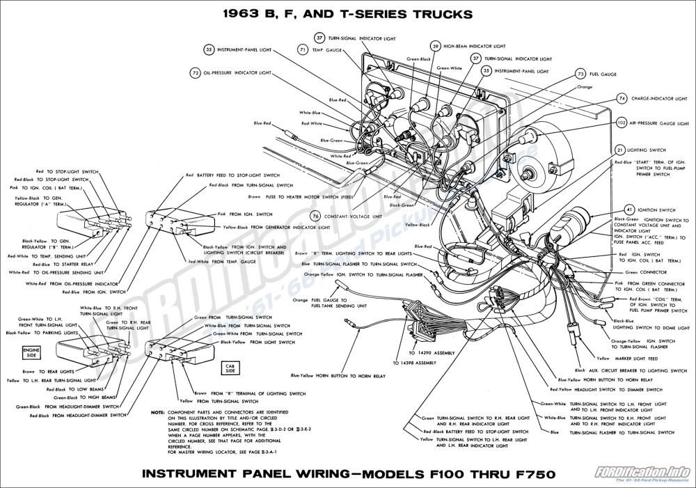 medium resolution of 1963 b f and t series trucks instrument panel wiring models f100 thru f750