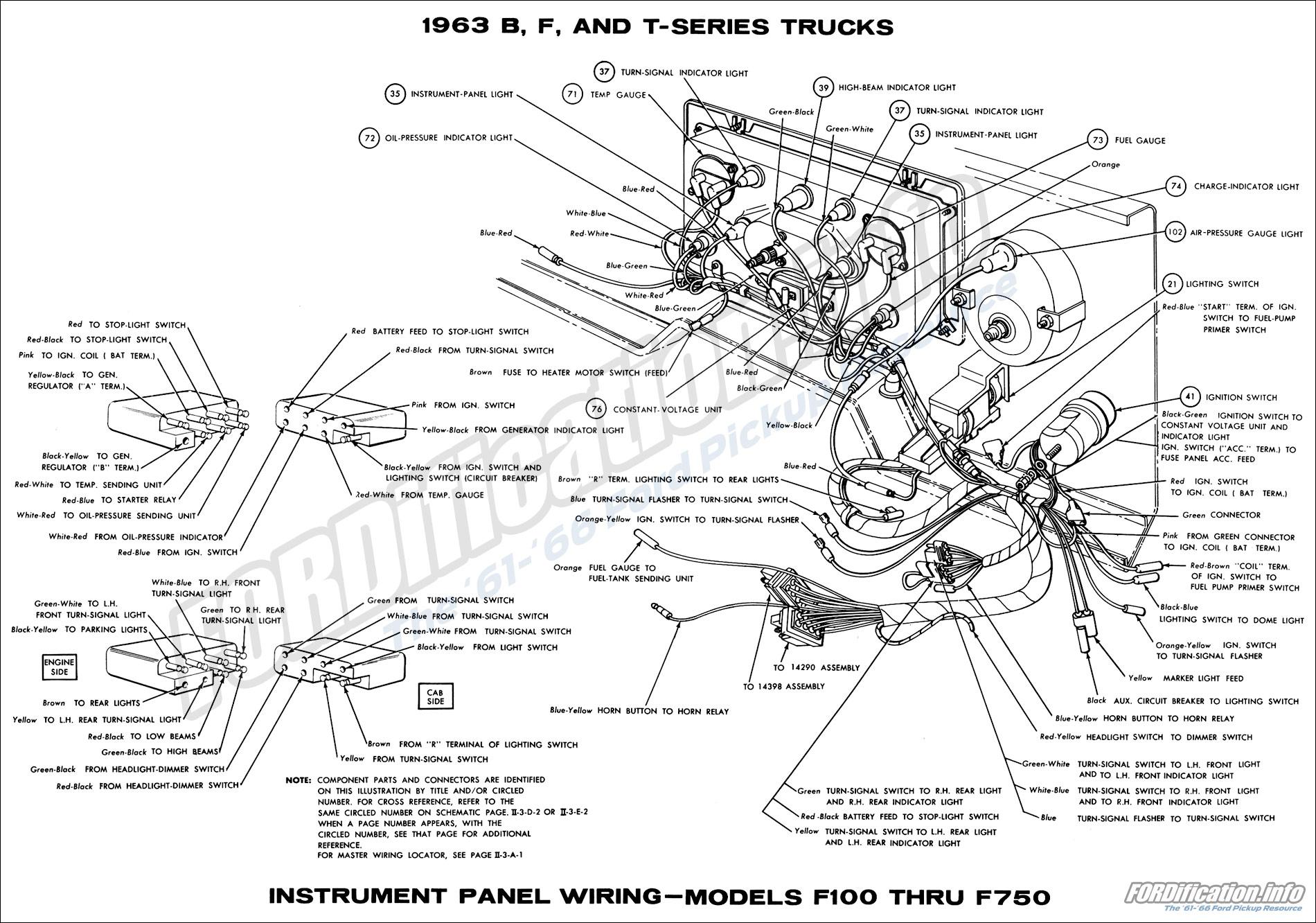 hight resolution of 1963 b f and t series trucks instrument panel wiring models f100 thru f750