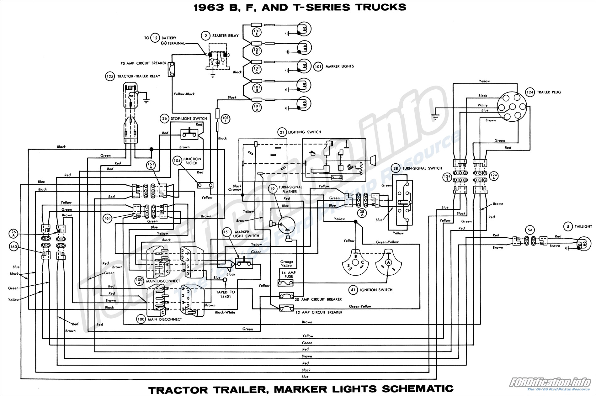 semi trailer wiring diagram for a starter 1963 ford truck diagrams fordification info the