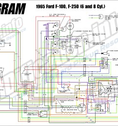 1965 ford truck wiring diagrams fordification info the 61 66 65 ford f100 wiring diagram [ 5165 x 2459 Pixel ]