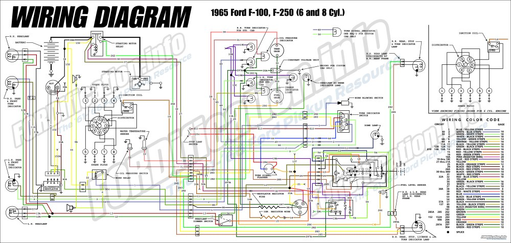 medium resolution of from the 1965 ford truck body builders layout book click here to view some notes about this diagram