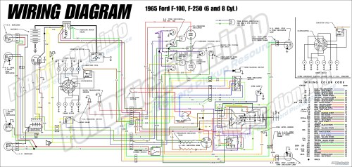 small resolution of from the 1965 ford truck body builders layout book click here to view some notes about this diagram