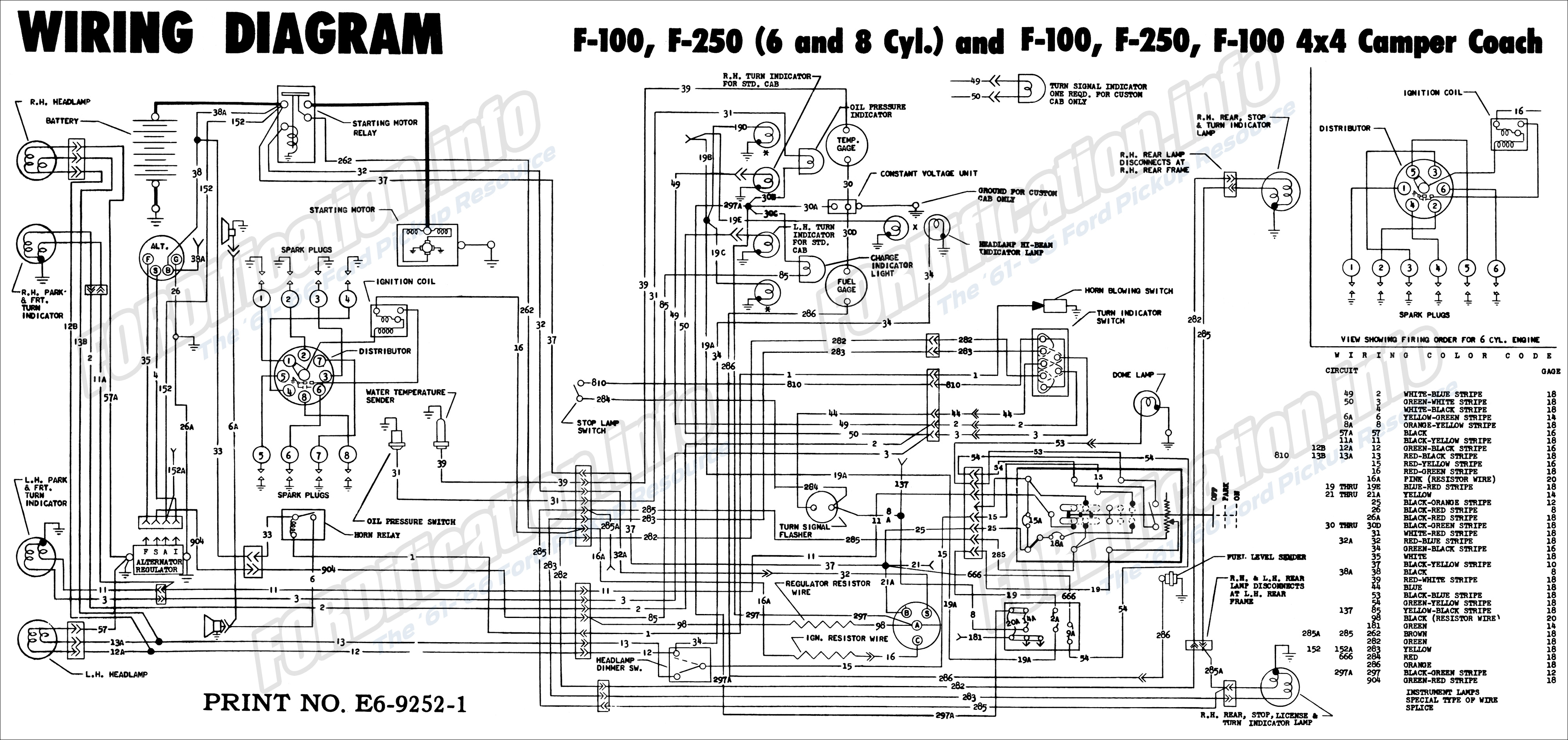 1969 Ford F150 Wiring Diagram • Wiring Diagram For Free