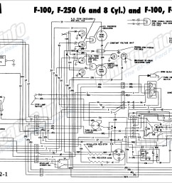 1966 ford truck wiring diagrams fordification info the u002761 u002766click here to view some [ 4006 x 1892 Pixel ]
