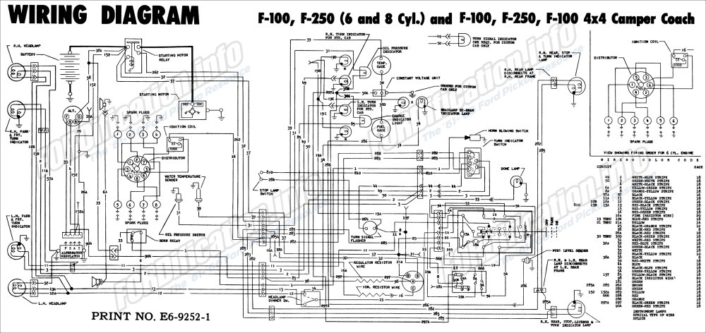 medium resolution of 1966 ford truck wiring diagrams fordification info the u002761 u002766click here to view some
