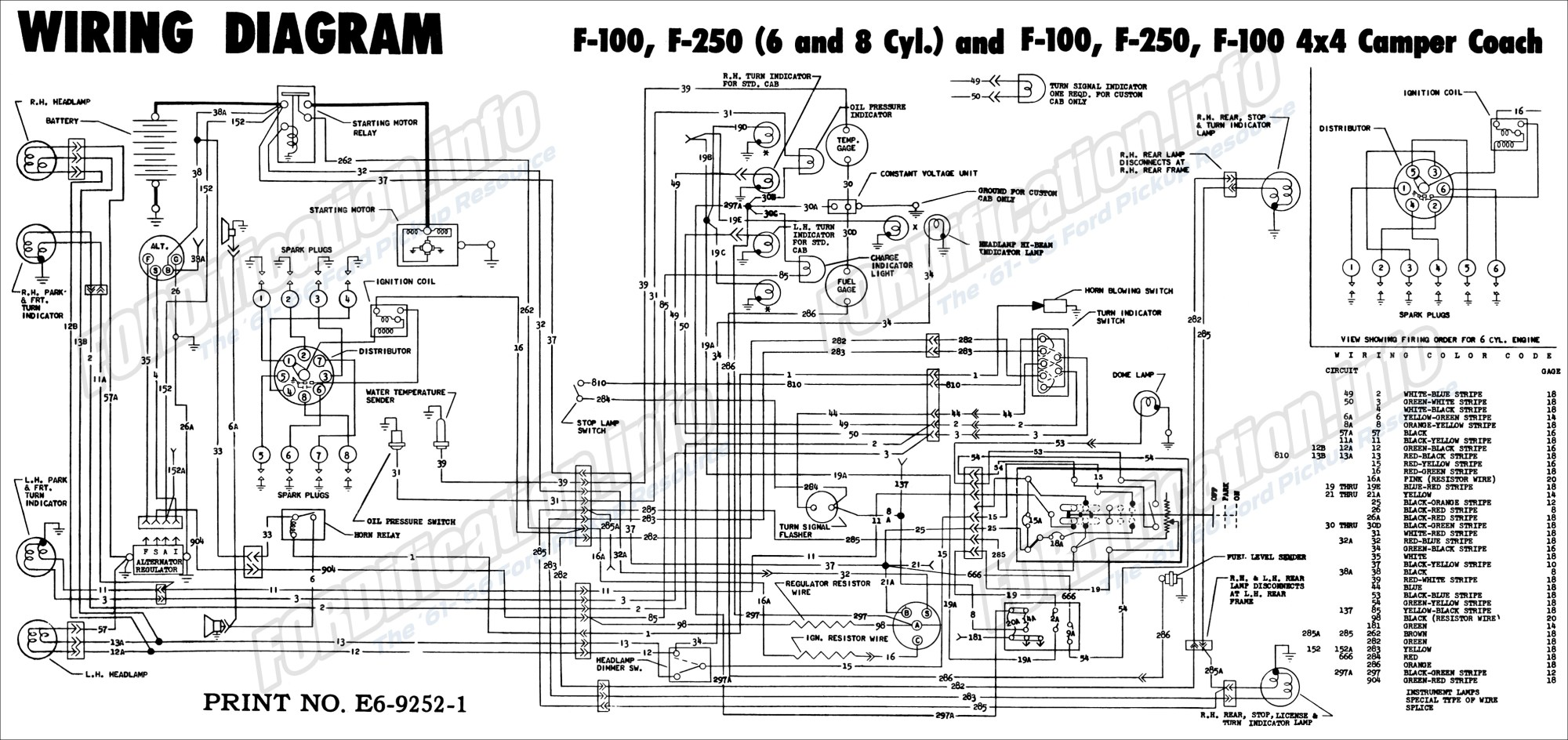 hight resolution of 1966 ford truck wiring diagrams fordification info the u002761 u002766click here to view some
