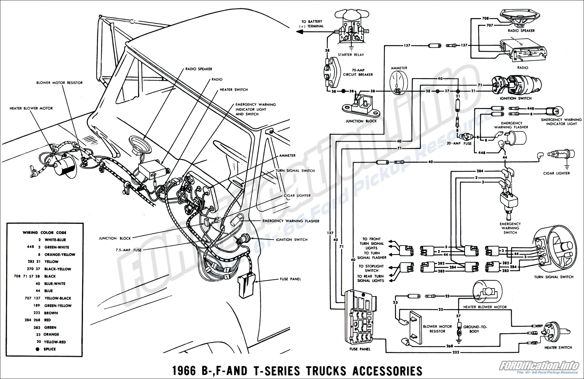 [Download 32+] 1966 Ford F100 Ignition Switch Wiring Diagram