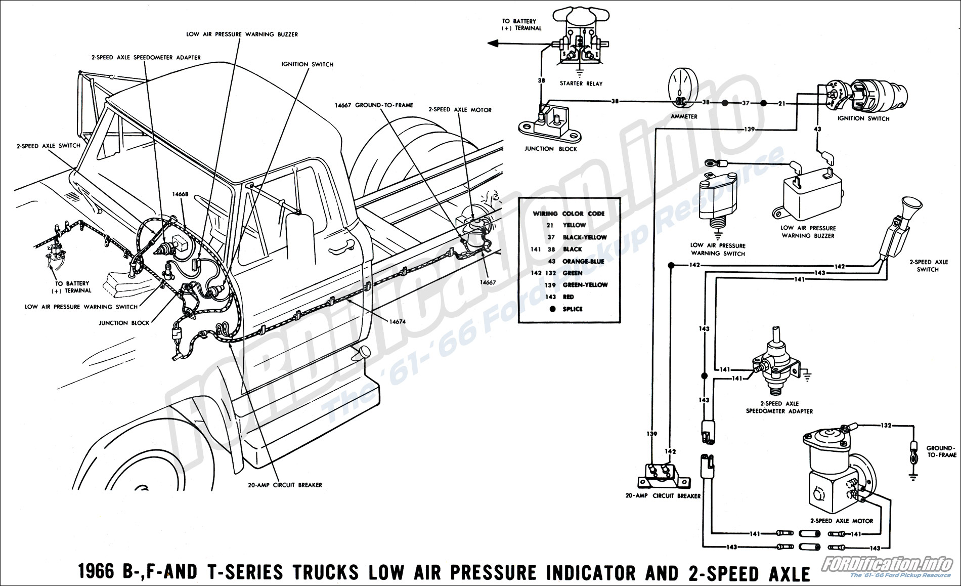 Wiring Diagram For Ford F350 Flasher