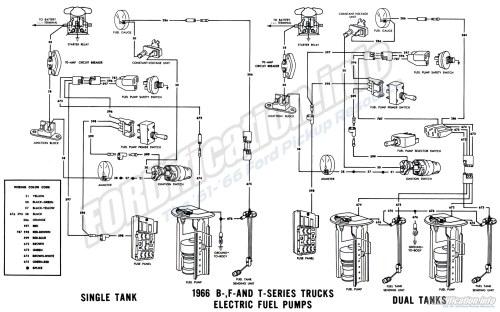 small resolution of triumph tr6 vacuum diagram imageresizertool com triumph spitfire 1500 wiring diagram 1975 triumph spitfire wiring diagram