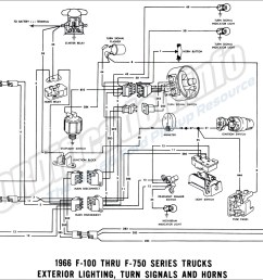 1966 ford truck wiring diagrams fordification info the u002761 u0027661966 exterior lighting turn [ 1900 x 1232 Pixel ]