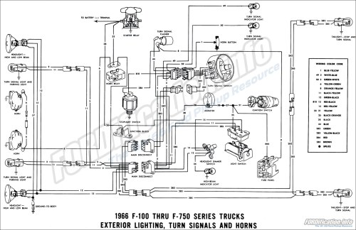 small resolution of 1966 ford truck wiring diagrams fordification info the u002761 u0027661966 exterior lighting turn