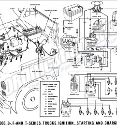 1966 ford truck wiring diagrams fordification info the u002761 u0027661966 b f and [ 1900 x 1205 Pixel ]
