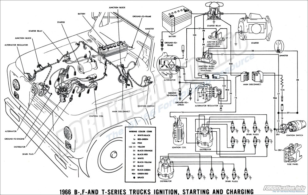 medium resolution of 1966 ford truck wiring diagrams fordification info the u002761 u0027661966 b f and