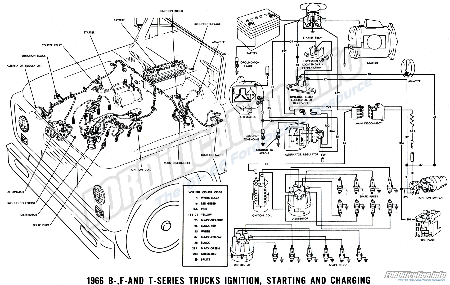 hight resolution of 1966 ford truck wiring diagrams fordification info the u002761 u0027661966 b f and