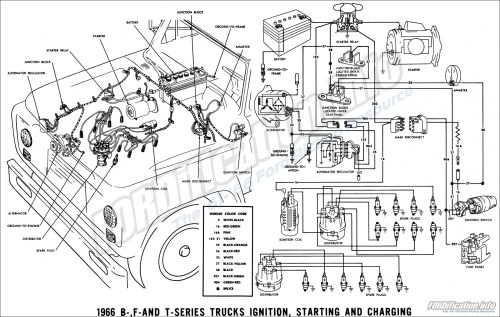 small resolution of 1966 ford truck wiring diagrams fordification info the u002761 u0027661966 b f and