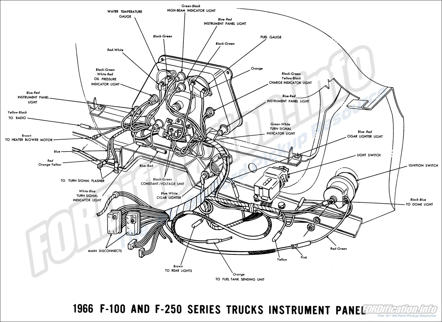 Ford F100 Dash Gauges Wiring Diagram All About