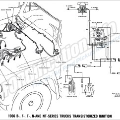 1972 Ford F100 Ignition Switch Wiring Diagram Chevrolet Spark Radio 1966 Truck Diagrams Fordification Info The