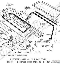 liftgate parts pickup box cover 1973 1979 f100 350 [ 1025 x 787 Pixel ]