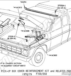pickup up box cover reinforcement kit and related parts [ 1035 x 772 Pixel ]