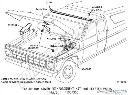 small resolution of pickup up box cover reinforcement kit and related parts