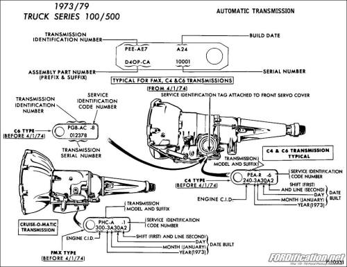 small resolution of 1973 1979 ford truck van automatic transmission application chart fordification net