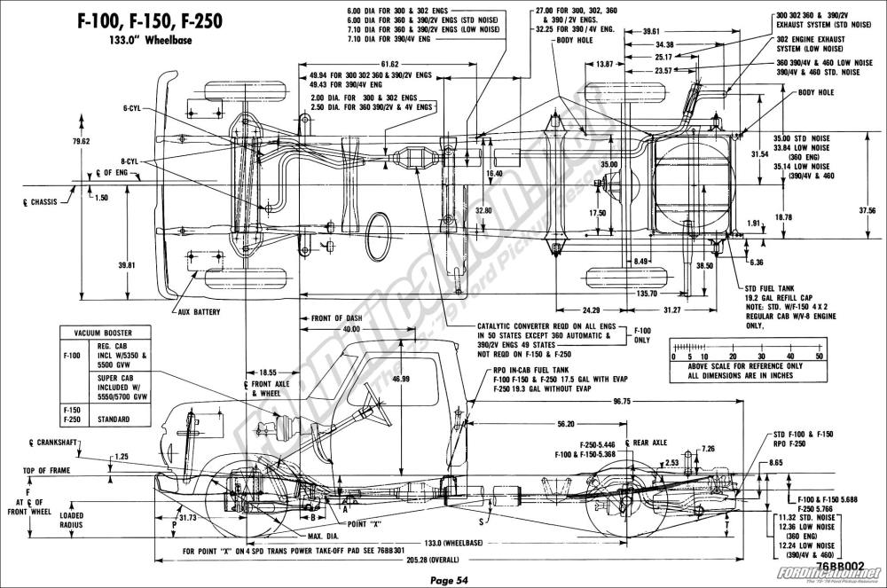 medium resolution of 65 f100 frame diagram simple wiring schema 50 f100 1976 ford body builder s layout book fordification