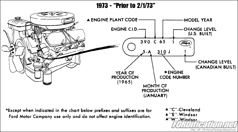 327 Daihatsu Engine Parts Diagram 1973 1979 Ford Truck Engine Id Tag Codes Fordification Net