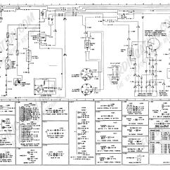 1963 Ford F100 Wiring Diagram Hvac Blower Motor All Data 1979 Dimensions 1973 Truck