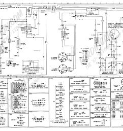1973 1979 ford truck wiring diagrams schematics fordification net rh fordification net [ 3547 x 1955 Pixel ]