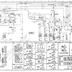 1969 Mustang Under Dash Wiring Diagram Basic Turn Signal 1973-1979 Ford Truck Diagrams & Schematics - Fordification.net