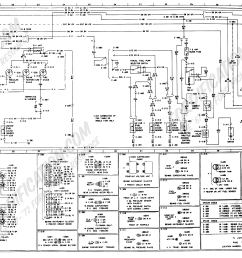 1973 1979 ford truck wiring diagrams schematics fordification net rh fordification net [ 3817 x 1936 Pixel ]
