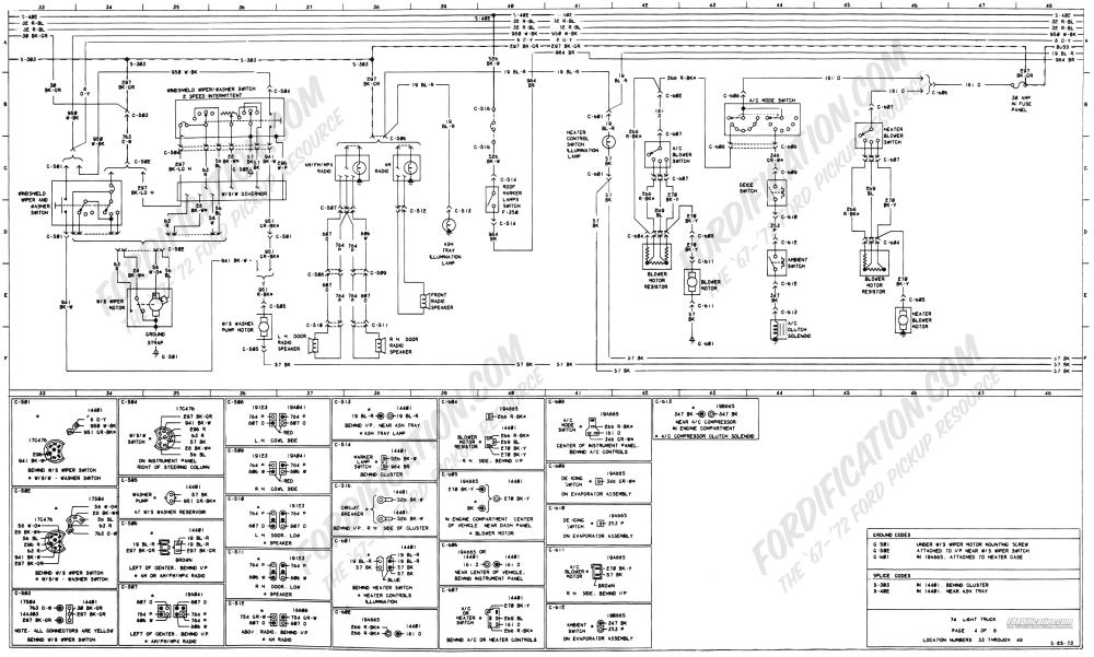 medium resolution of 74 ford electronic wiring diagram about wiring diagram 2002 f650 fuse diagram 1997 ford f750 fuse