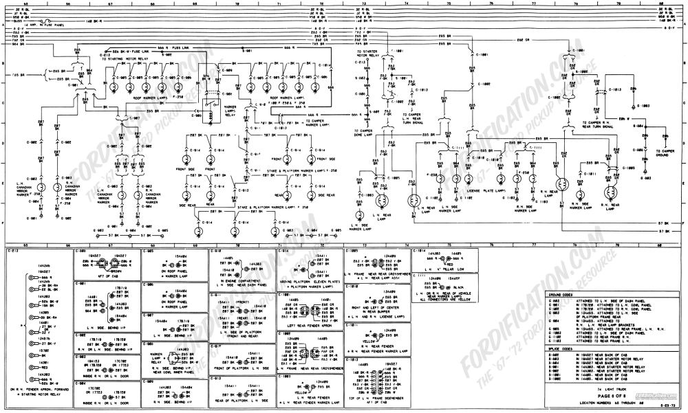 medium resolution of 1973 1979 ford truck wiring diagrams schematics fordification net 1989 ford ranger wiring diagram under dash wiring diagram for 2003 ford ranger