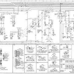 1975 Ford F250 Wiring Diagram Complete Neuron Cell 1973 1979 Truck Diagrams Schematics Fordification Net