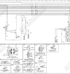 1973 1979 ford truck wiring diagrams schematics fordification net ford truck wiring diagrams 1975 ford [ 3834 x 2339 Pixel ]