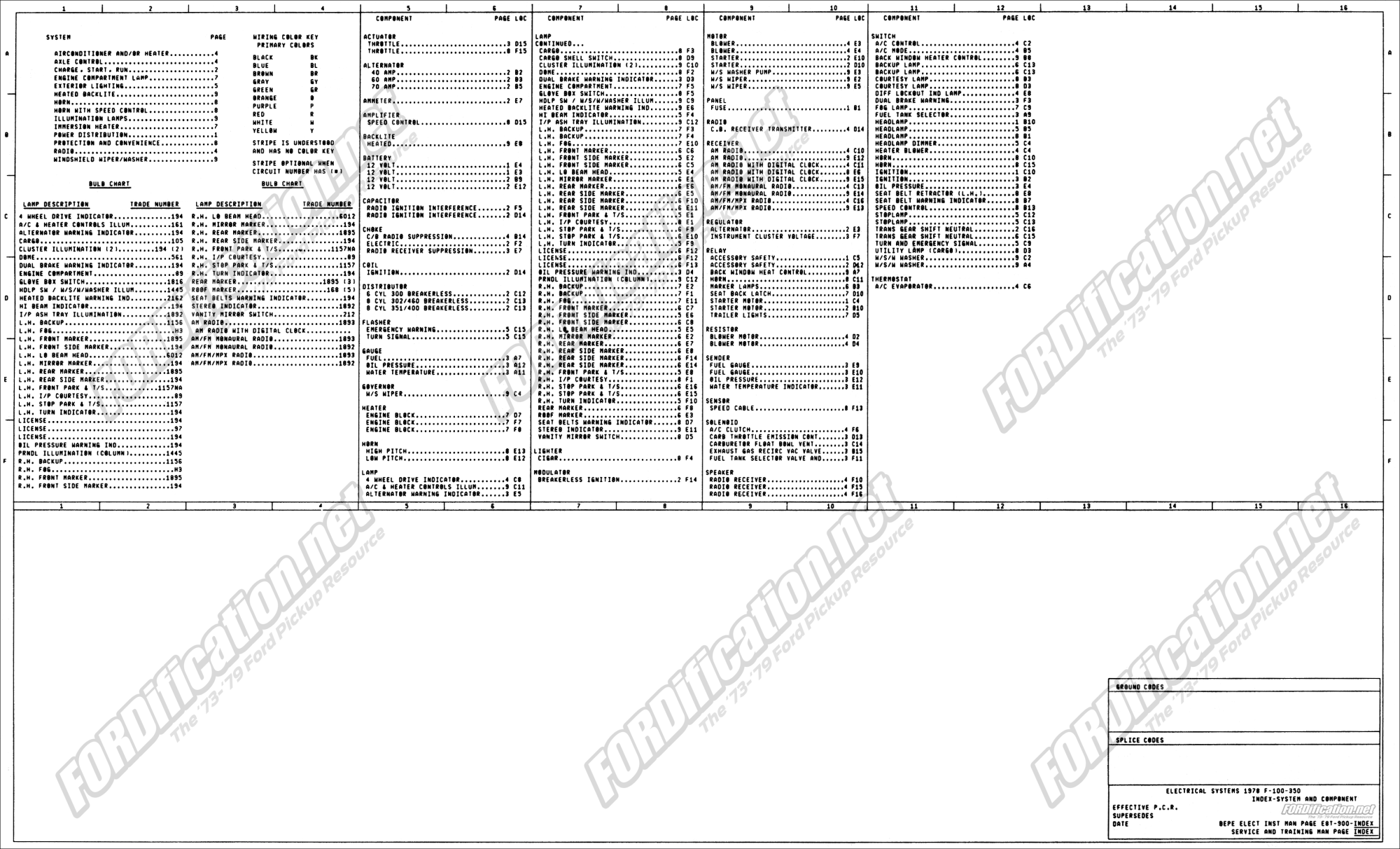 hight resolution of 1978 f100 ford ranger wiring
